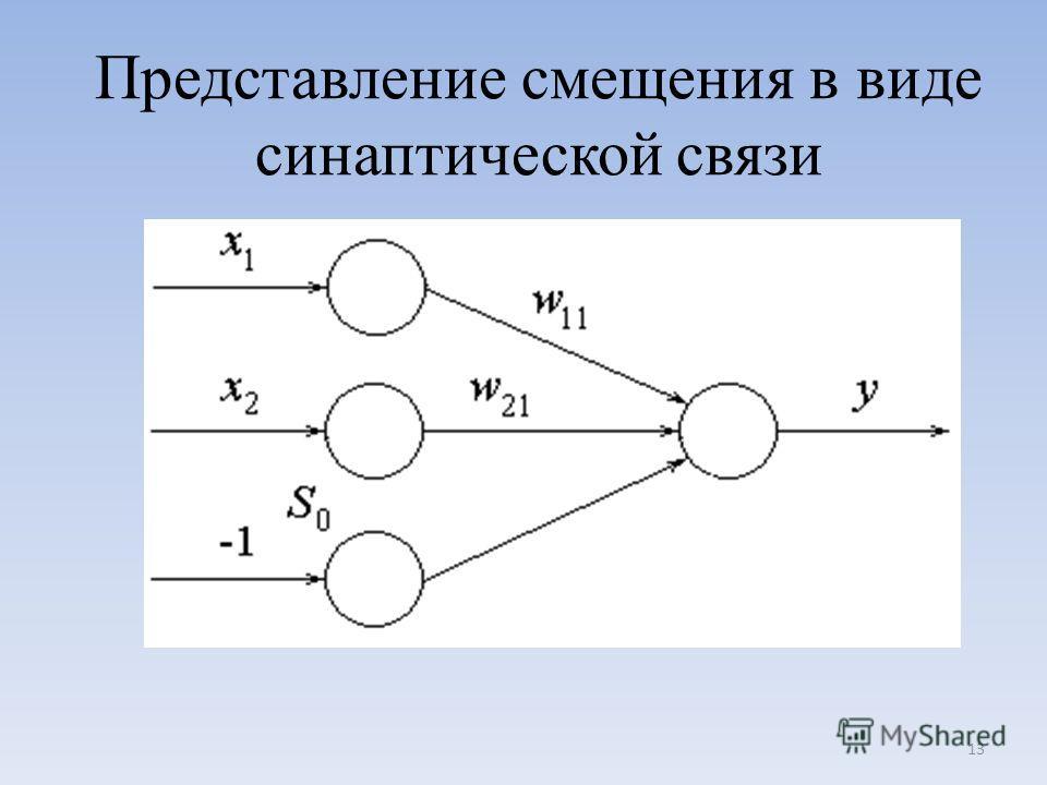 Представление смещения в виде синаптической связи 13
