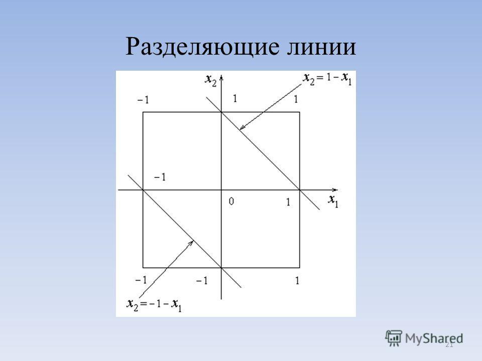 Разделяющие линии 21
