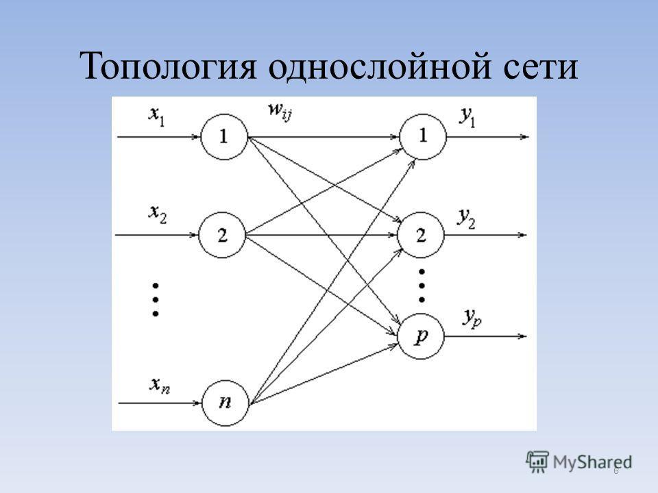 Топология однослойной сети 6