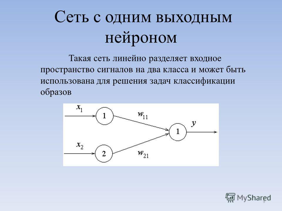 Сеть с одним выходным нейроном 9 Такая сеть линейно разделяет входное пространство сигналов на два класса и может быть использована для решения задач классификации образов