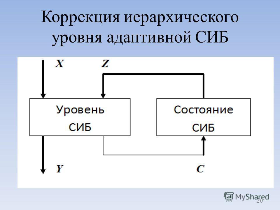 Коррекция иерархического уровня адаптивной СИБ 26