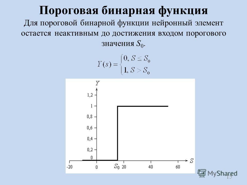 Пороговая бинарная функция Для пороговой бинарной функции нейронный элемент остается неактивным до достижения входом порогового значения S 0. 15