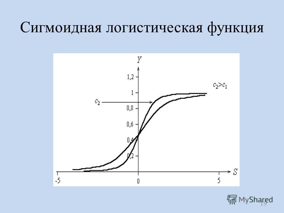 Сигмоидная логистическая функция 19