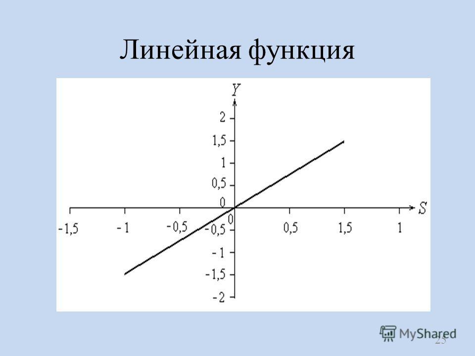 Линейная функция 25