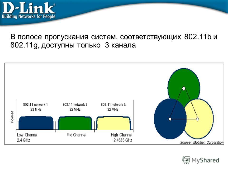 В полосе пропускания систем, соответствующих 802.11b и 802.11g, доступны только 3 канала