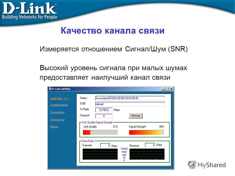 Измеряется отношением Сигнал/Шум (SNR) Высокий уровень сигнала при малых шумах предоставляет наилучший канал связи Качество канала связи