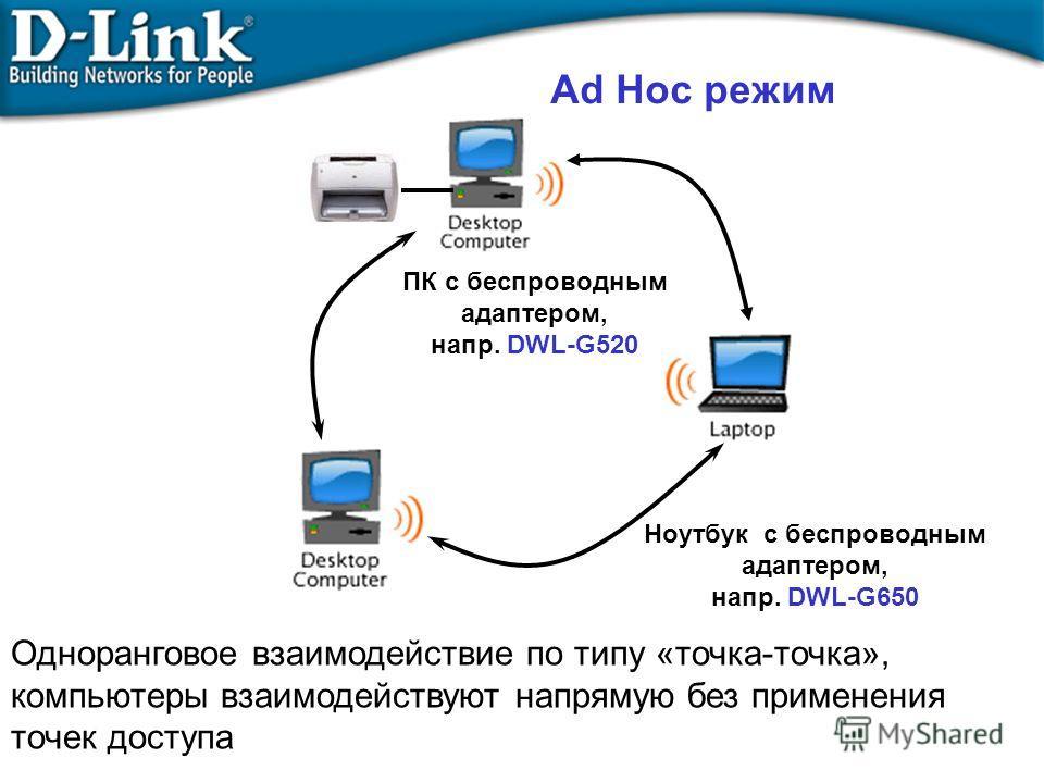 Ad Hoc режим ПК с беспроводным адаптером, напр. DWL-G520 Ноутбук с беспроводным адаптером, напр. DWL-G650 Одноранговое взаимодействие по типу «точка-точка», компьютеры взаимодействуют напрямую без применения точек доступа