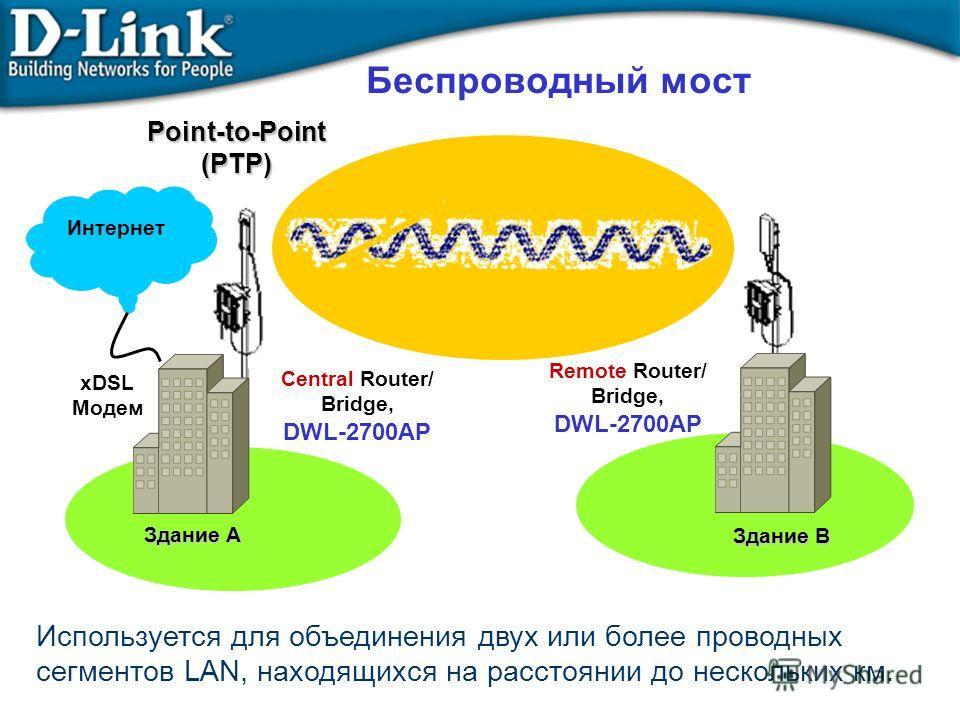 Беспроводный мост Point-to-Point (PTP) Remote Router/ Bridge, DWL-2700AP Central Router/ Bridge, DWL-2700AP Интернет Здание A Здание B xDSL Модем Используется для объединения двух или более проводных сегментов LAN, находящихся на расстоянии до нескол