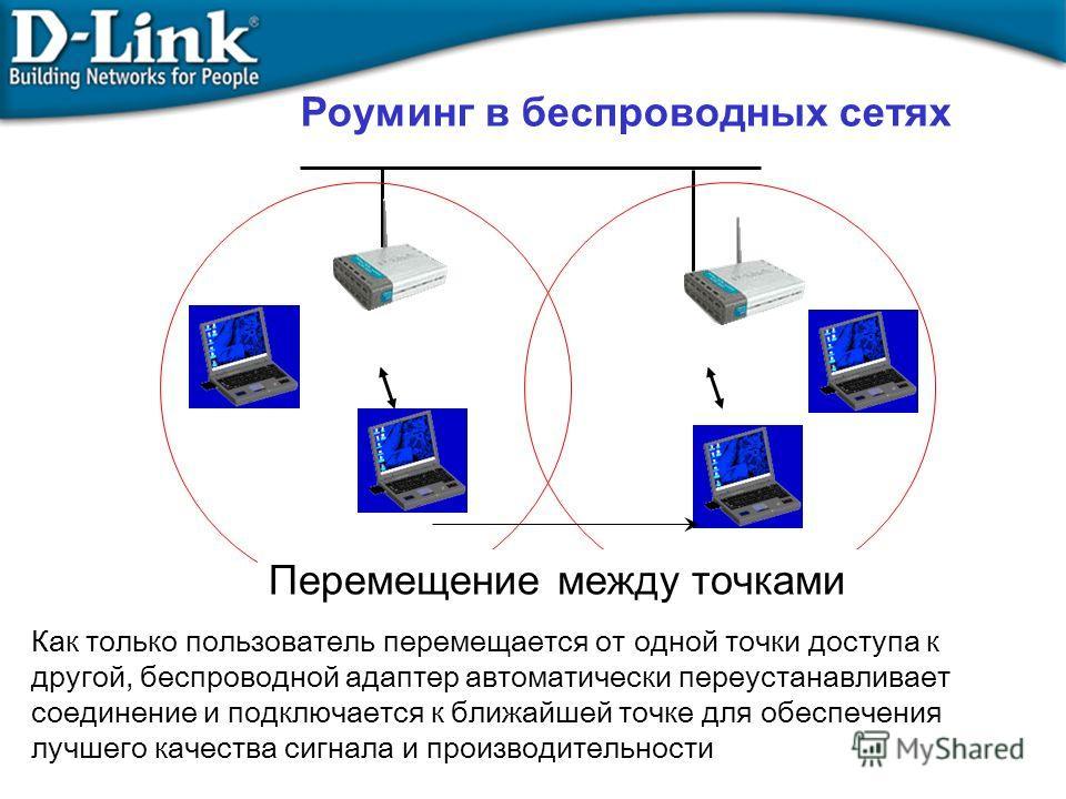 Как только пользователь перемещается от одной точки доступа к другой, беспроводной адаптер автоматически переустанавливает соединение и подключается к ближайшей точке для обеспечения лучшего качества сигнала и производительности Перемещение между точ