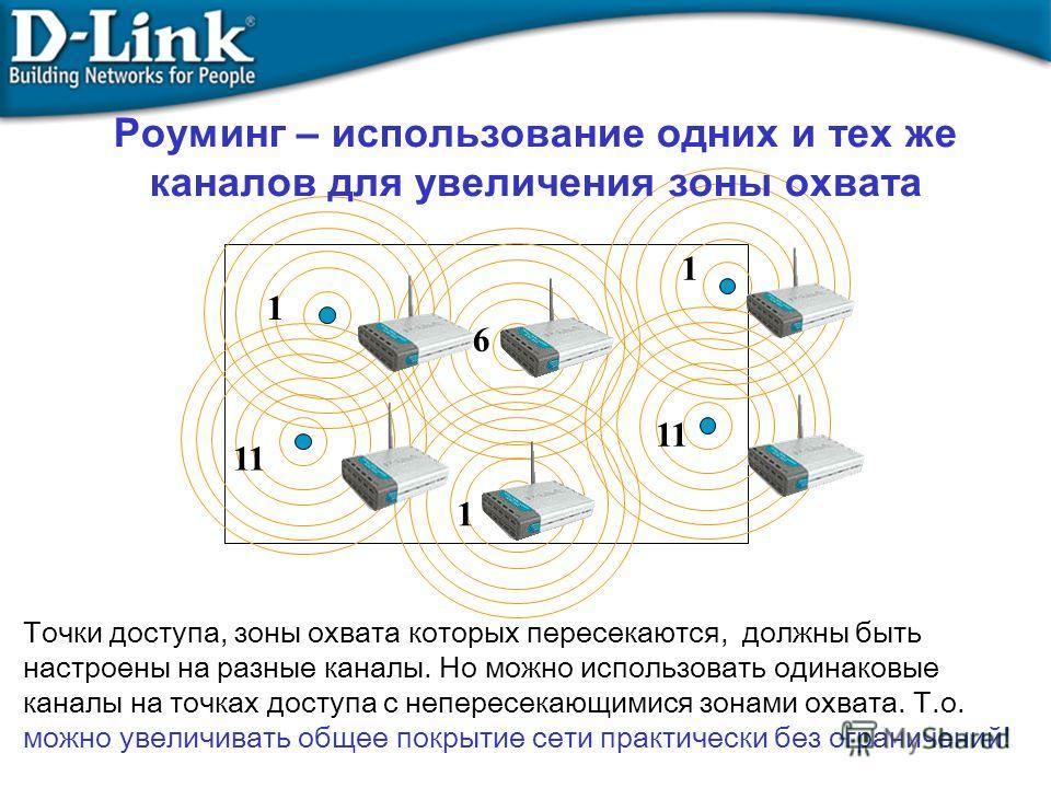 1 6 11 1 1 Точки доступа, зоны охвата которых пересекаются, должны быть настроены на разные каналы. Но можно использовать одинаковые каналы на точках доступа с непересекающимися зонами охвата. Т.о. можно увеличивать общее покрытие сети практически бе