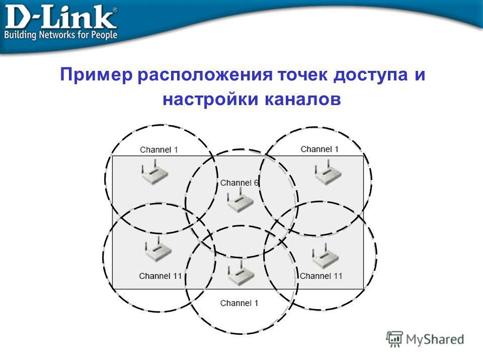 Пример расположения точек доступа и настройки каналов