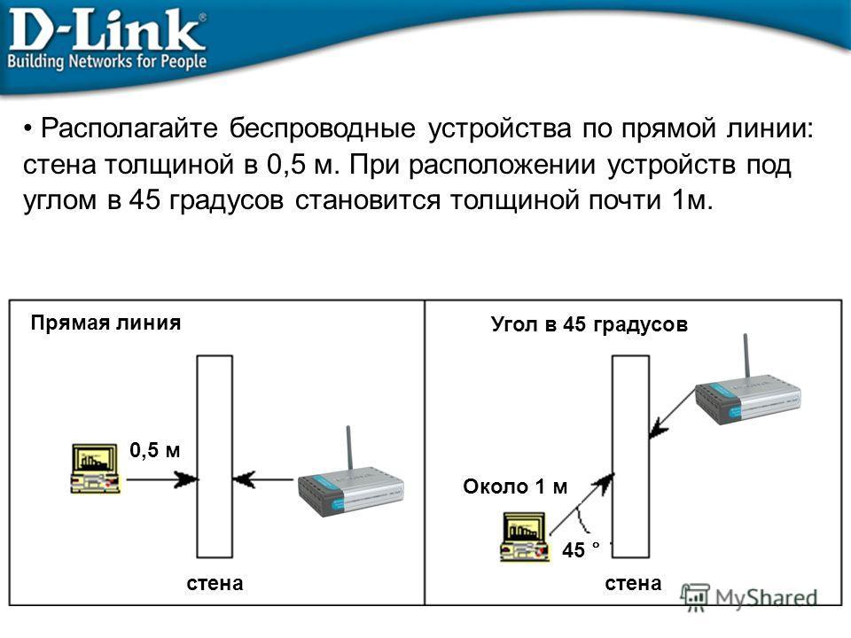 Располагайте беспроводные устройства по прямой линии: стена толщиной в 0,5 м. При расположении устройств под углом в 45 градусов становится толщиной почти 1м. стена Прямая линия Угол в 45 градусов 0,5 м Около 1 м 45 °