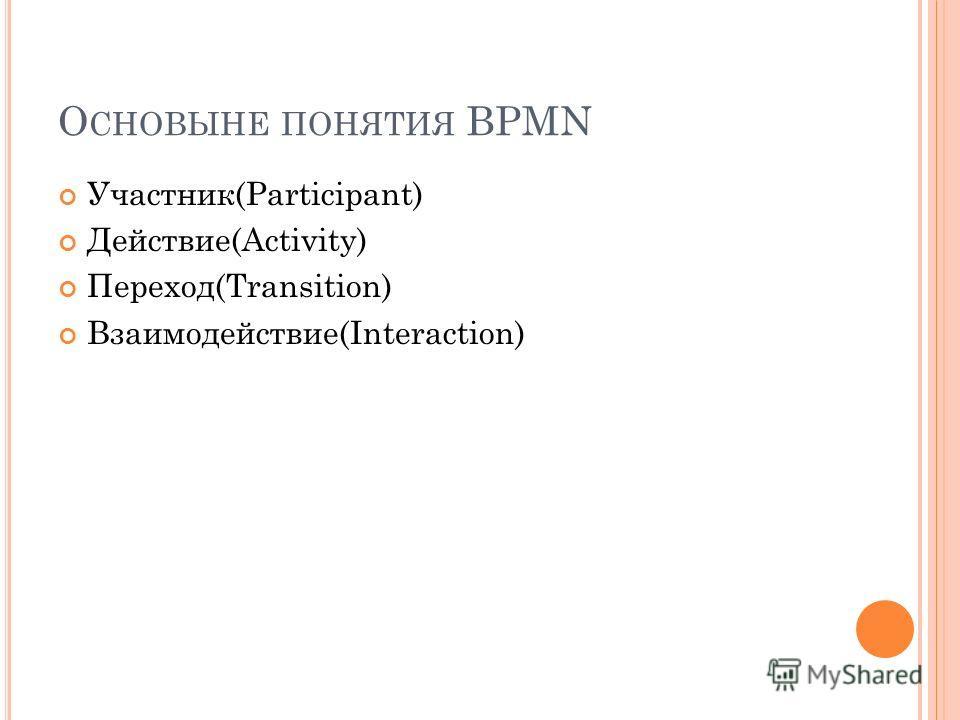 О СНОВЫНЕ ПОНЯТИЯ BPMN Участник(Participant) Действие(Activity) Переход(Transition) Взаимодействие(Interaction)