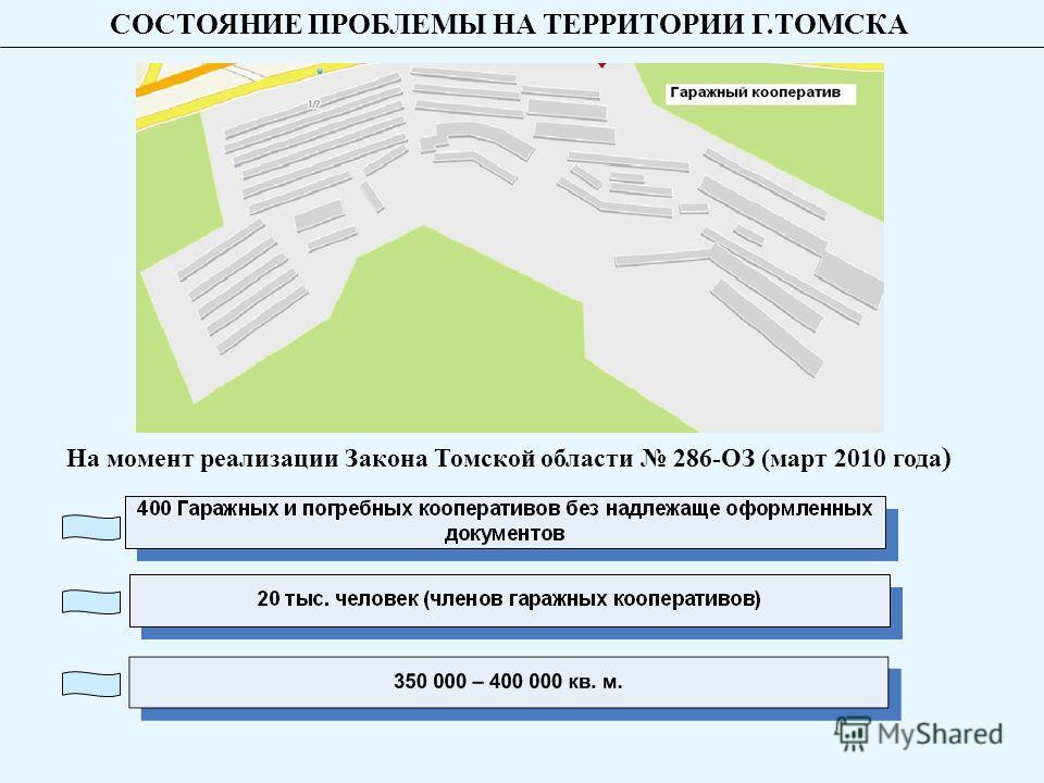 СОСТОЯНИЕ ПРОБЛЕМЫ НА ТЕРРИТОРИИ Г.ТОМСКА На момент реализации Закона Томской области 286-ОЗ (март 2010 года )