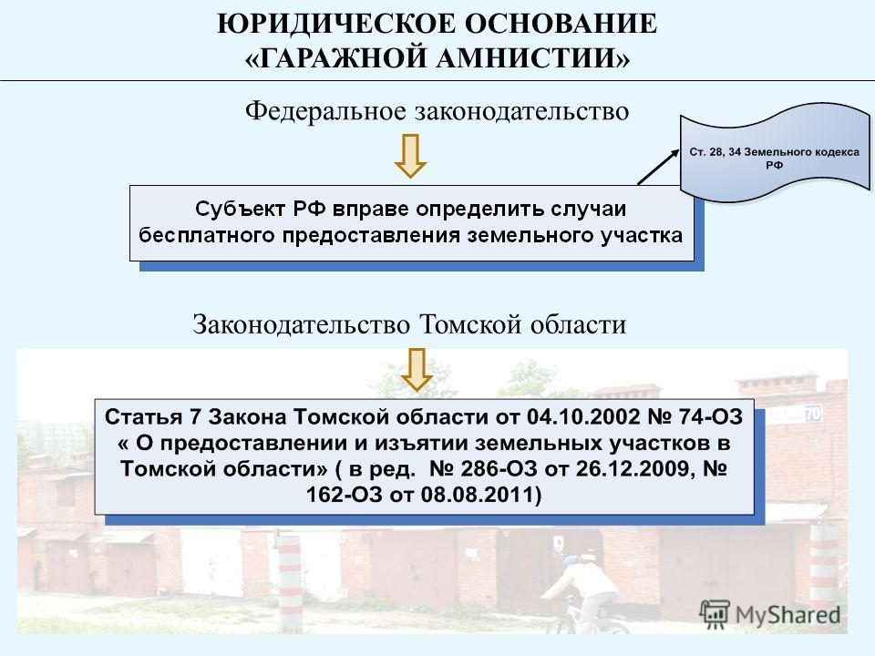 ЮРИДИЧЕСКОЕ ОСНОВАНИЕ «ГАРАЖНОЙ АМНИСТИИ» Федеральное законодательство Законодательство Томской области