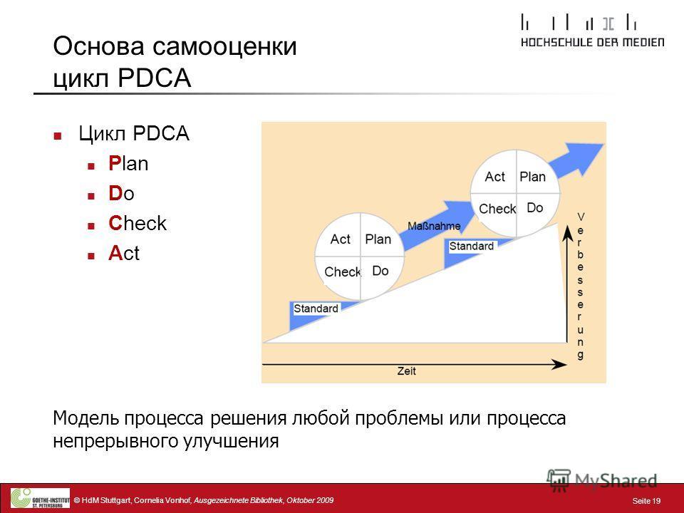 © HdM Stuttgart, Cornelia Vonhof, Ausgezeichnete Bibliothek, Oktober 2009 Seite 19 Основа самооценки цикл PDCA Цикл PDCA Plan Do Check Act Модель процесса решения любой проблемы или процесса непрерывного улучшения