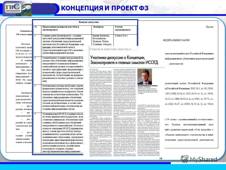 институт территориального планирования ГРАД КОНЦЕПЦИЯ И ПРОЕКТ ФЗ
