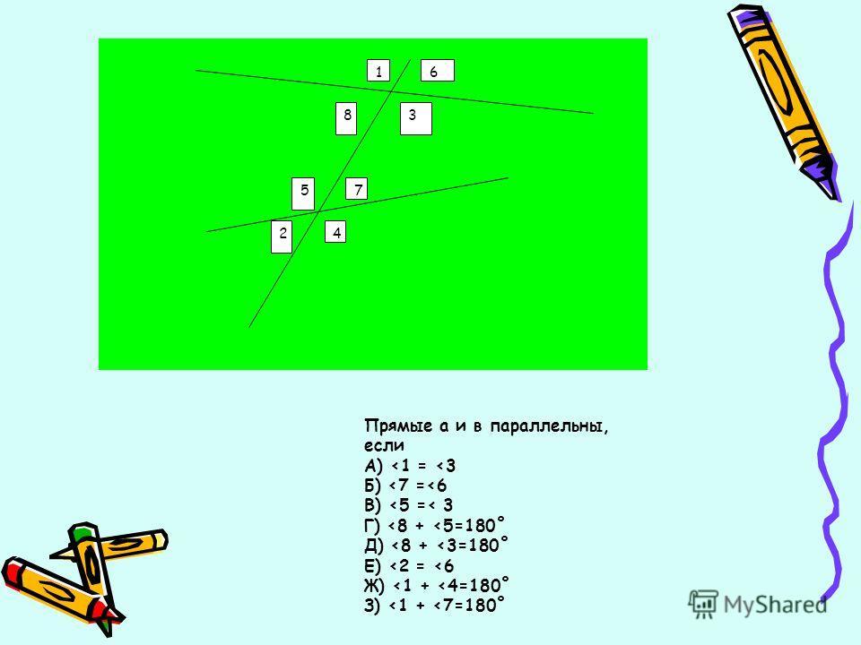 16 83 5 42 7 Прямые а и в параллельны, если А) 1 = 3 Б) 7 =6 В) 5 = 3 Г) 8 + 5=180˚ Д) 8 + 3=180˚ Е) 2 = 6 Ж) 1 + 4=180˚ З) 1 + 7=180˚