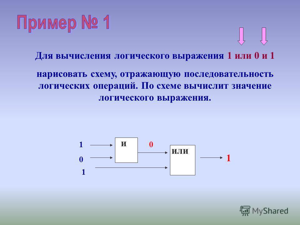 логического выражения 1