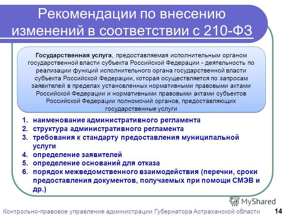 Рекомендации по внесению изменений в соответствии с 210-ФЗ Контрольно-правовое управление администрации Губернатора Астраханской области 14 Государственная услуга, предоставляемая исполнительным органом государственной власти субъекта Российской Феде