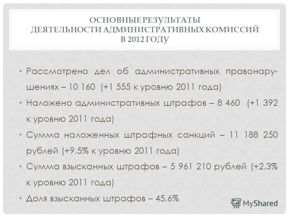 ОСНОВНЫЕ РЕЗУЛЬТАТЫ ДЕЯТЕЛЬНОСТИ АДМИНИСТРАТИВНЫХ КОМИССИЙ В 2012 ГОДУ Рассмотрено дел об административных правонару- шениях – 10 160 (+1 555 к уровню 2011 года) Наложено административных штрафов – 8 460 (+1 392 к уровню 2011 года) Сумма наложенных ш