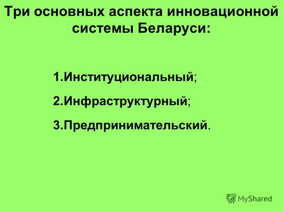 Три основных аспекта инновационной системы Беларуси: 1.Институциональный; 2.Инфраструктурный; 3.Предпринимательский.