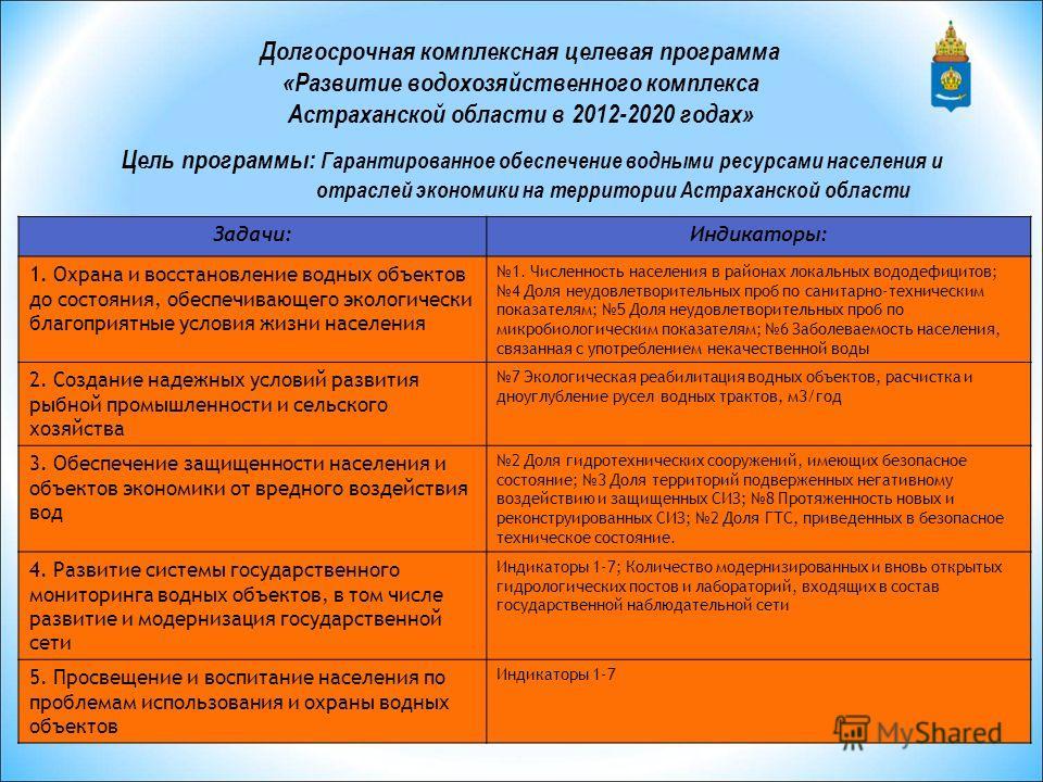 Долгосрочная комплексная целевая программа «Развитие водохозяйственного комплекса Астраханской области в 2012-2020 годах» Цель программы: Гарантированное обеспечение водными ресурсами населения и отраслей экономики на территории Астраханской области