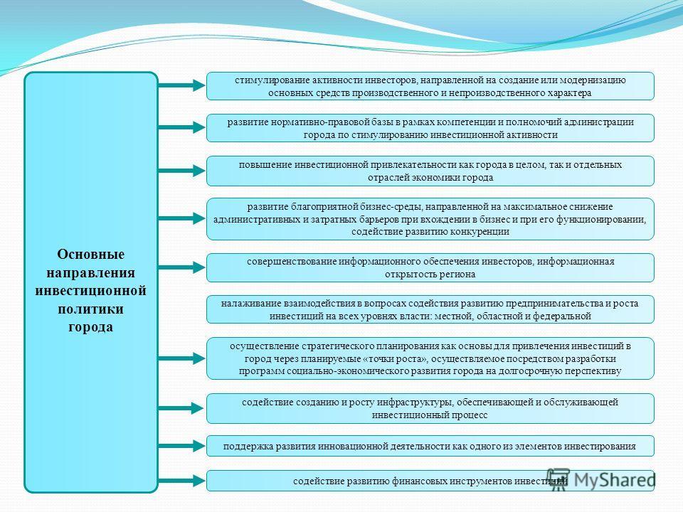 Основные направления инвестиционной политики города стимулирование активности инвесторов, направленной на создание или модернизацию основных средств производственного и непроизводственного характера развитие нормативно-правовой базы в рамках компетен