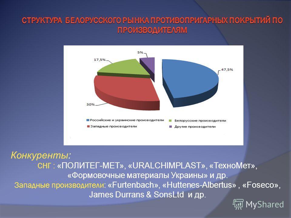 Конкуренты: СНГ : «ПОЛИТЕГ-МЕТ», «URALCHIMPLAST», «ТехноМет», «Формовочные материалы Украины» и др. Западные производители: «Furtenbach», «Нuttenes-Albertus», «Foseco», James Durrans & SonsLtd и др.