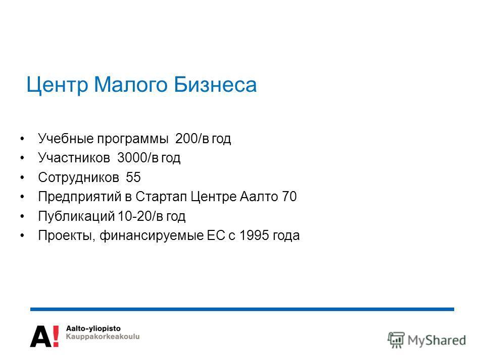 Учебные программы 200/в год Участников 3000/в год Сотрудников 55 Предприятий в Стартап Центре Аалто 70 Публикаций 10-20/в год Проекты, финансируемые ЕС с 1995 года
