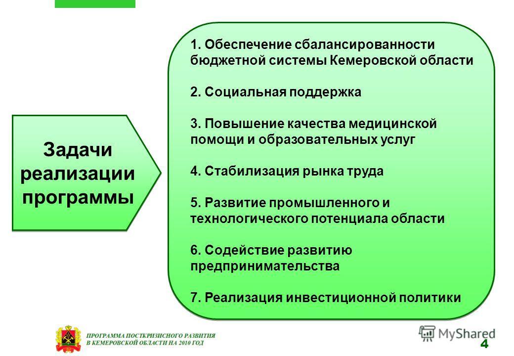 Задачи реализации программы 4 1. Обеспечение сбалансированности бюджетной системы Кемеровской области 2. Социальная поддержка 3. Повышение качества медицинской помощи и образовательных услуг 4. Стабилизация рынка труда 5. Развитие промышленного и тех
