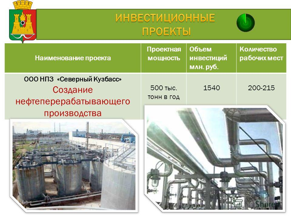 Наименование проекта Проектная мощность Объем инвестиций млн. руб. Количество рабочих мест ООО НПЗ «Северный Кузбасс» Создание нефтеперерабатывающего производства 500 тыс. тонн в год 1540200-215