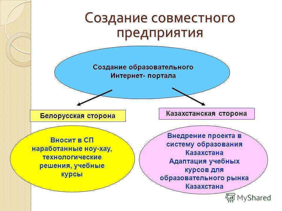 Идея проекта Создание совместного белорусско - казахстанского предприятия, которое будет специализироваться на предоставлении Интернет - услуг участникам школьного рынка Казахстана.