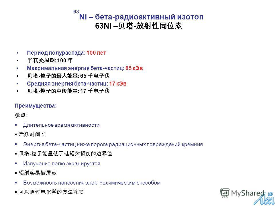 63 Ni – бета-радиоактивный изотоп 63Ni – - Период полураспада: 100 лет : 100 Максимальная энергия бета-частиц: 65 кЭв - : 65 Средняя энергия бета-частиц: 17 кЭв - : 17 Преимущества: : Длительное время активности Энергия бета-частиц ниже порога радиац