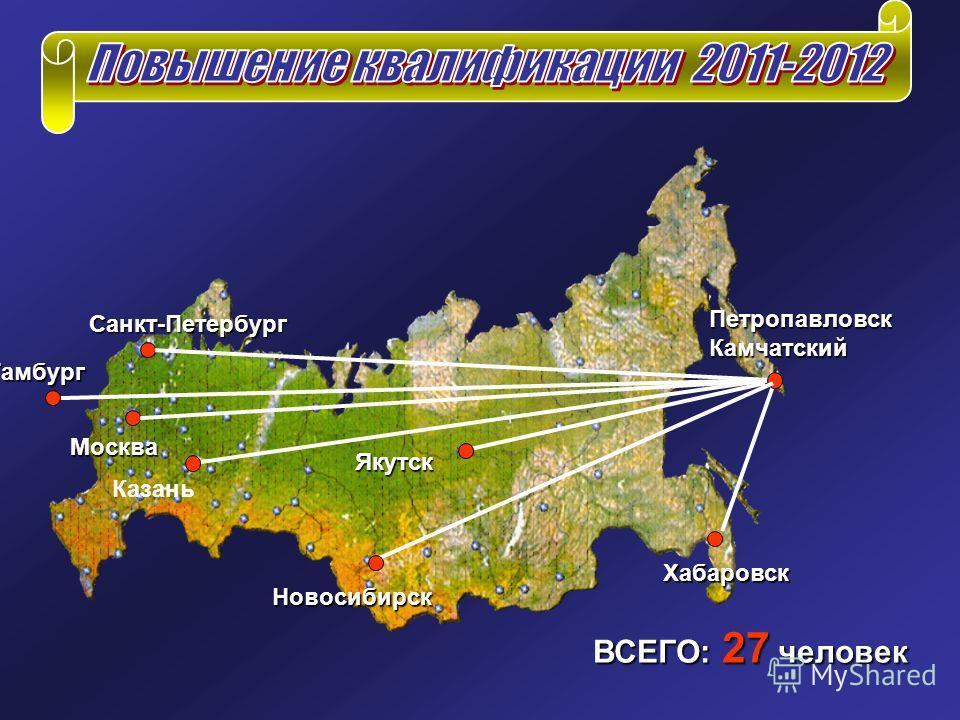 Санкт-Петербург Хабаровск ВСЕГО: 27 человек Казань ПетропавловскКамчатский Гамбург Москва Якутск Новосибирск