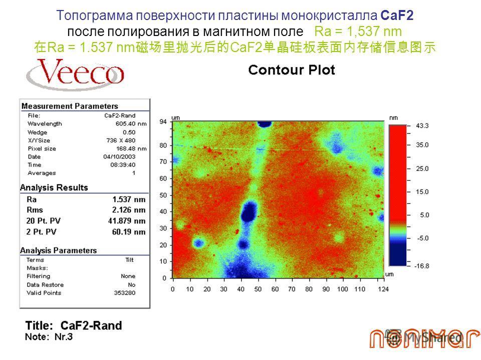Топограмма поверхности пластины монокристалла CaF2 после полирования в магнитном поле Ra = 1,537 nm Ra = 1.537 nm CaF2