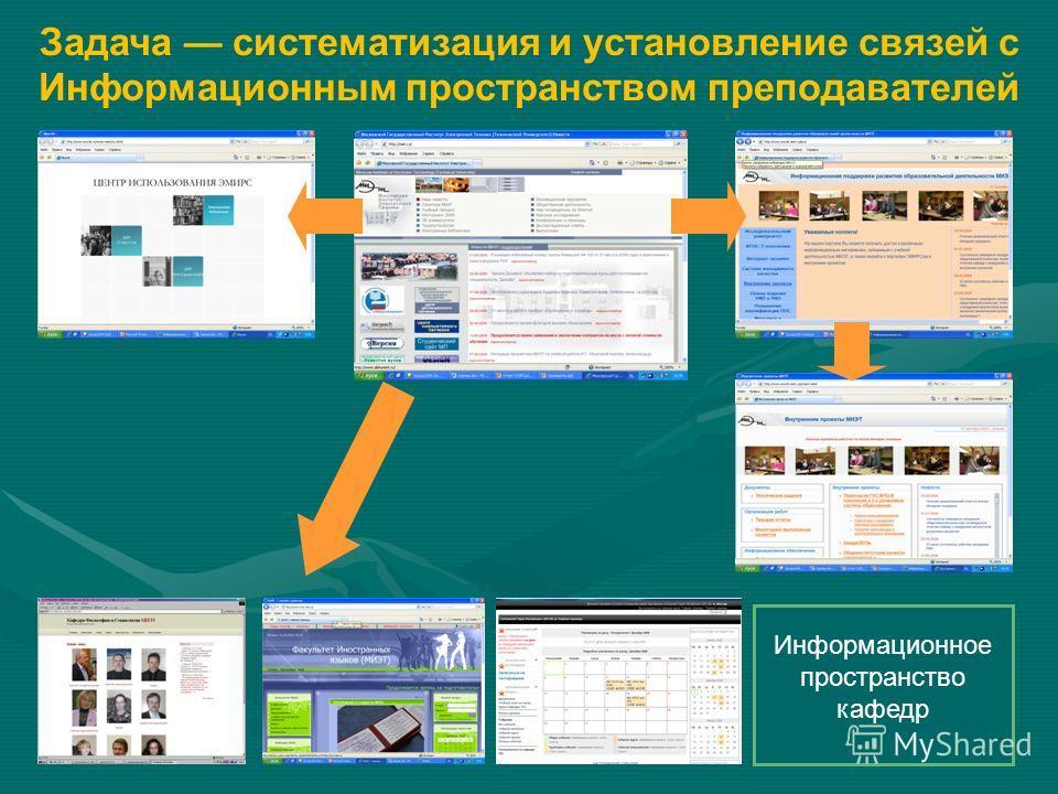 Задача систематизация и установление связей с Информационным пространством преподавателей Информационное пространство кафедр