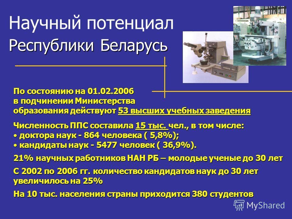 Научный потенциал Республики Беларусь Численность ППС составила 15 тыс. чел., в том числе: доктора наук - 864 человека ( 5,8%); доктора наук - 864 человека ( 5,8%); кандидаты наук - 5477 человек ( 36,9%). кандидаты наук - 5477 человек ( 36,9%). 21% н