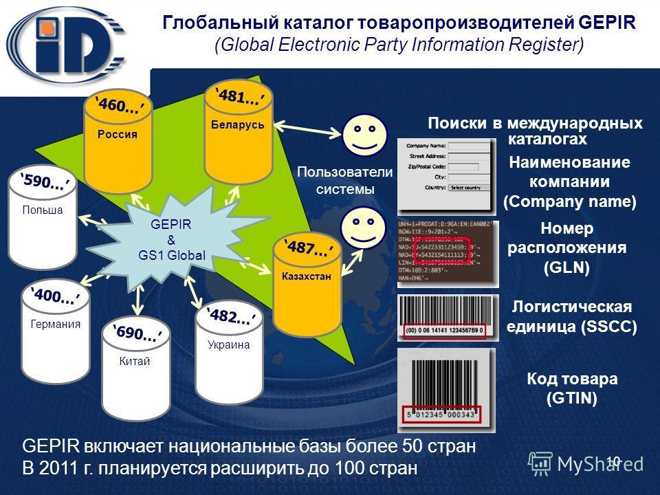 10 Глобальный каталог товаропроизводителей GEPIR (Global Electronic Party Information Register) Код товара (GTIN) Пользователи системы Наименование компании (Company name) Номер расположения (GLN) Логистическая единица (SSCC) GEPIR включает националь
