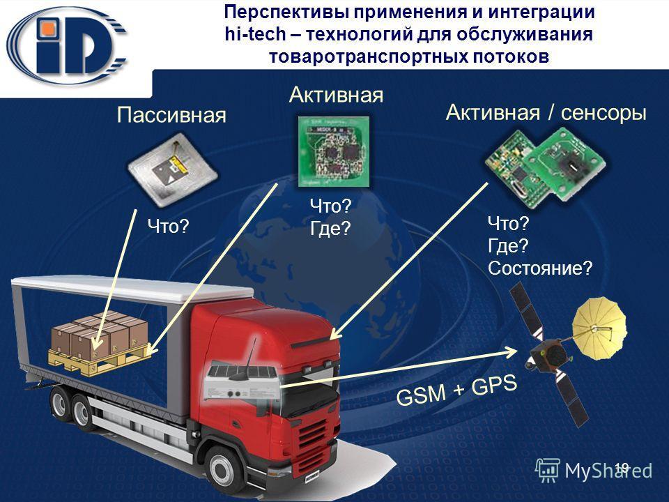 Перспективы применения и интеграции hi-tech – технологий для обслуживания товаротранспортных потоков Пассивная Активная Активная / сенсоры Что? Где? Что? Где? Состояние? GSM + GPS 19