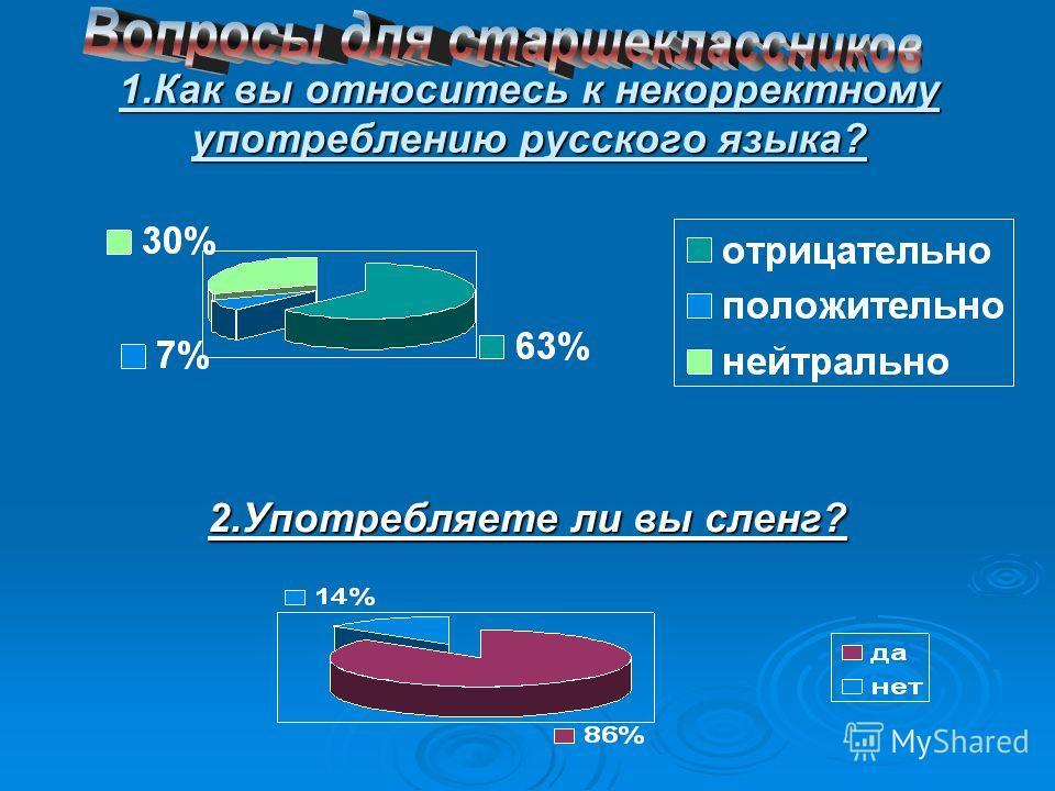 1.Как вы относитесь к некорректному употреблению русского языка? 2.Употребляете ли вы сленг?