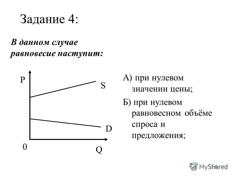 4 Задание 4: В данном случае равновесие наступит: А) при нулевом значении цены; Б) при нулевом равновесном объёме спроса и предложения; P 0 Q S D