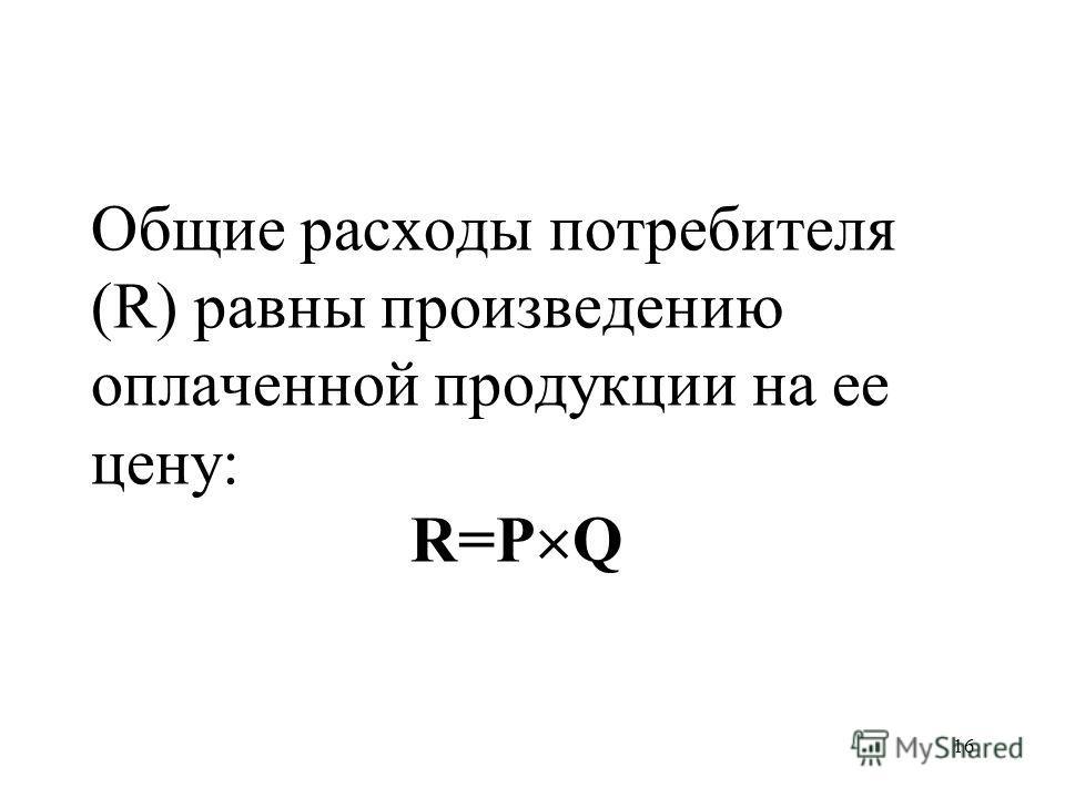 16 Общие расходы потребителя (R) равны произведению оплаченной продукции на ее цену: R=P Q