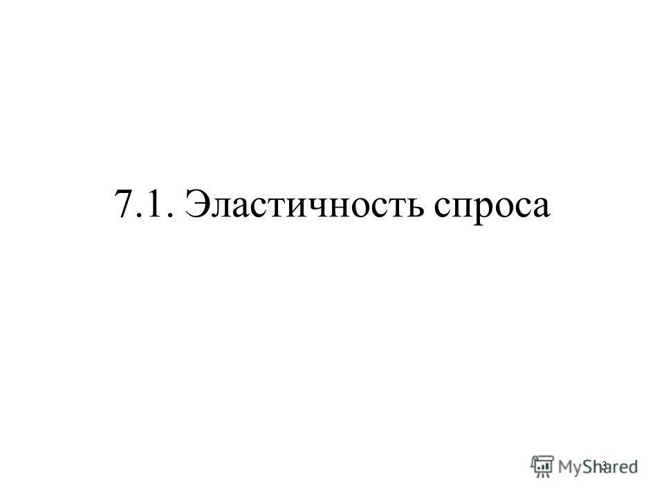 3 7.1. Эластичность спроса