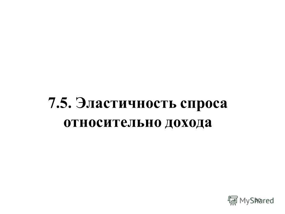 30 7.5. Эластичность спроса относительно дохода