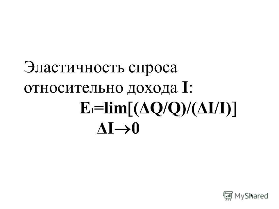 31 Эластичность спроса относительно дохода I: Е I =lim (ΔQ/Q)/(ΔI/I) ΔI 0