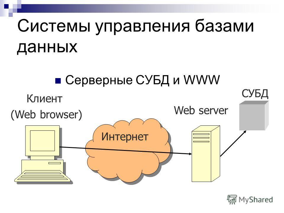 Системы управления базами данных Серверные СУБД и WWW Интернет Клиент (Web browser) Web server СУБД