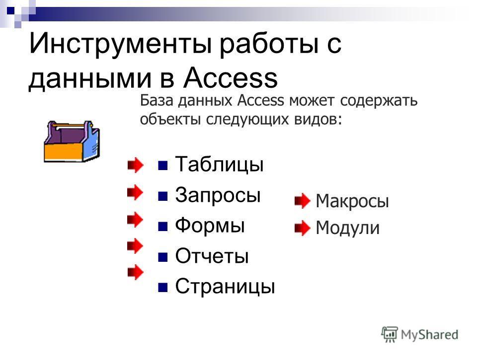 Инструменты работы с данными в Access Таблицы Запросы Формы Отчеты Страницы Макросы Модули База данных Access может содержать объекты следующих видов: