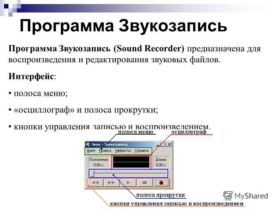Программа Звукозапись Программа Звукозапись (Sound Recorder) предназначена для воспроизведения и редактирования звуковых файлов. Интерфейс: полоса меню; «осциллограф» и полоса прокрутки; кнопки управления записью и воспроизведением.