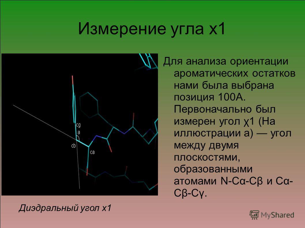 Измерение угла х1 Для анализа ориентации ароматических остатков нами была выбрана позиция 100A. Первоначально был измерен угол χ1 (На иллюстрации а) угол между двумя плоскостями, образованными атомами N-Сα-Сβ и Сα- Сβ-Сγ. Диэдральный угол х1